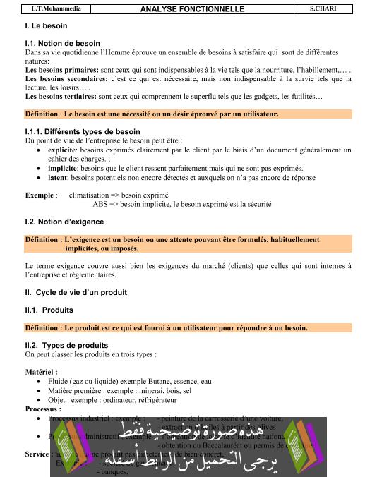 درس Analyse fonctionnelle الثانية باكالوريا علوم رياضية (ب) (علوم المهندس)