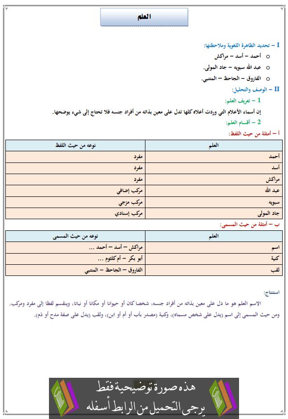 درس العلم للأولى إعدادي (اللغة العربية)