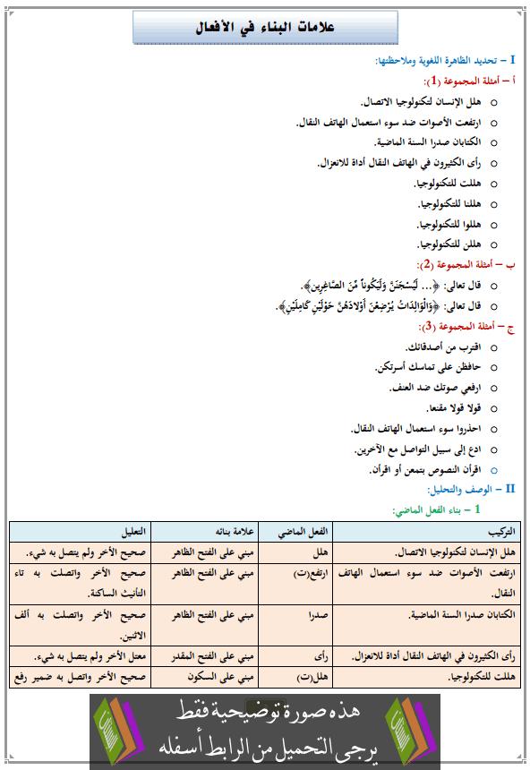 درس علامات البناء في الأفعال للأولى إعدادي (اللغة العربية)