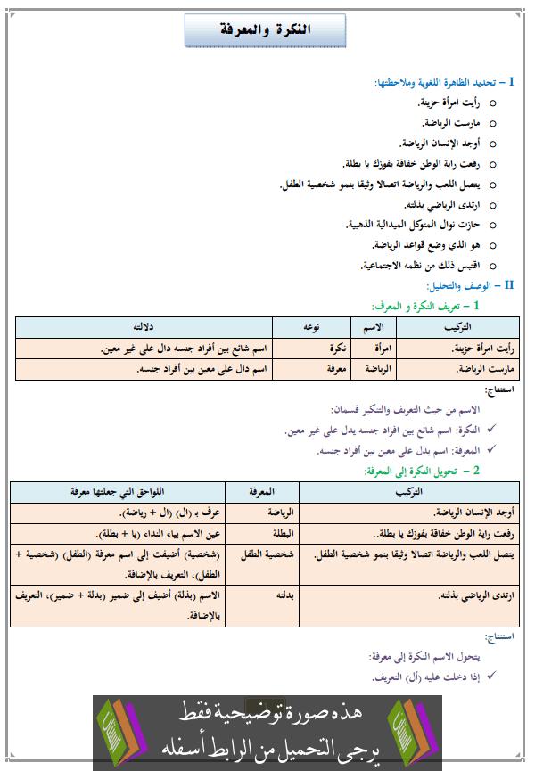 درس النكرة والمعرفة للأولى إعدادي (اللغة العربية)