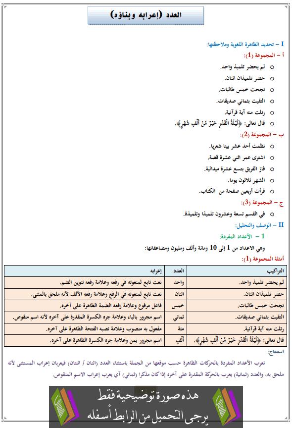 درس العدد (إعرابه وبناؤه) للثانية إعدادي (اللغة العربية)