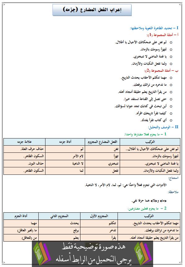 درس إعراب الفعل المضارع (جزمه) للأولى إعدادي (اللغة العربية)