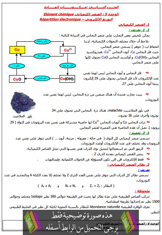 درس العنصر الكيميائي - توزيع الإلكترونات جذع مشترك علمي وتكنولوجي