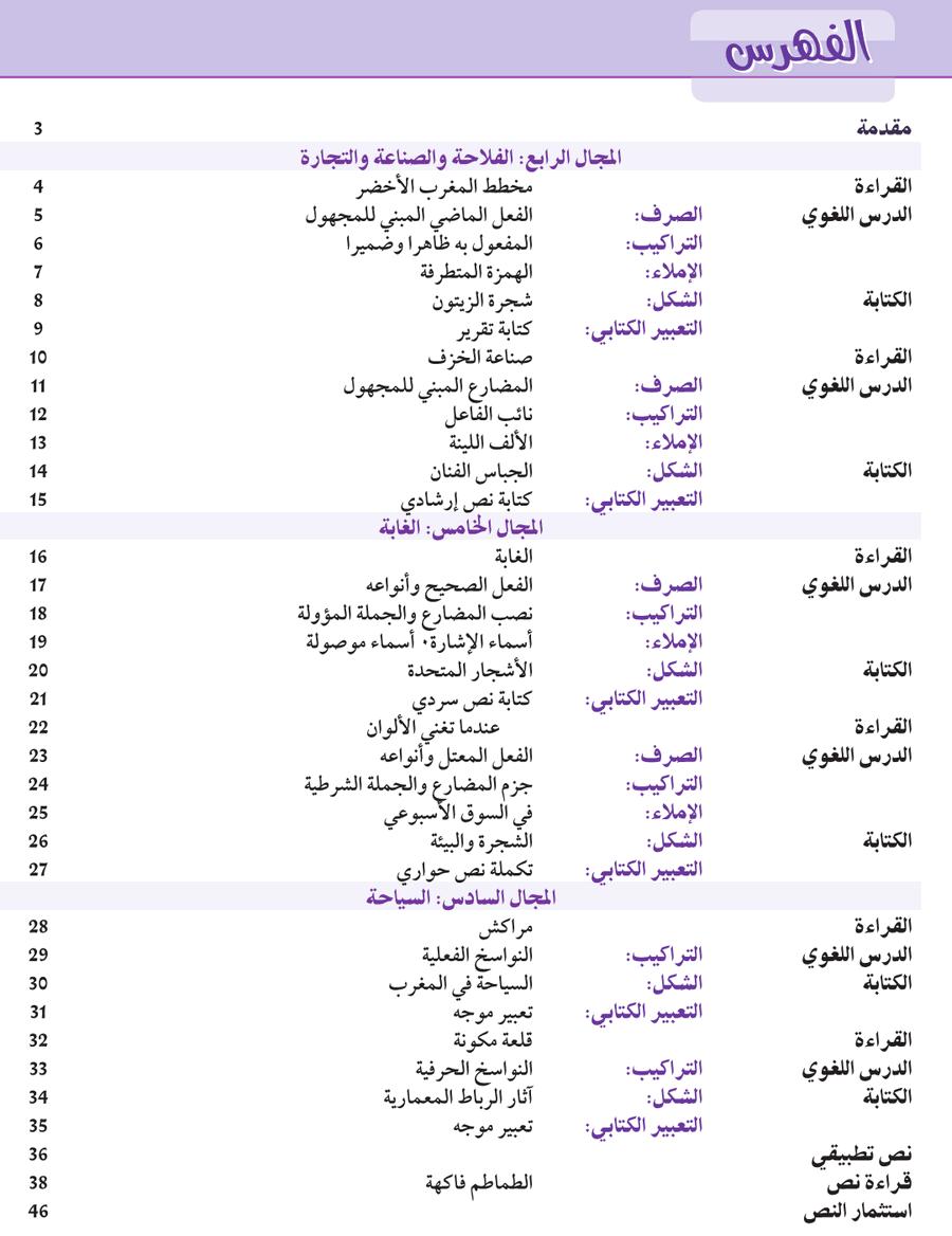 فهرس كراسة أنشطتي الداعمة في اللغة العربية للمستوى الرابع الابتدائي