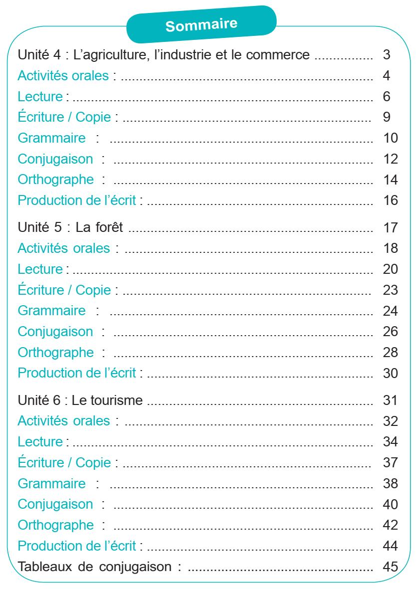 فهرس كراسة Activités de consolidation et de soutien Français للمستوى الرابع الابتدائي